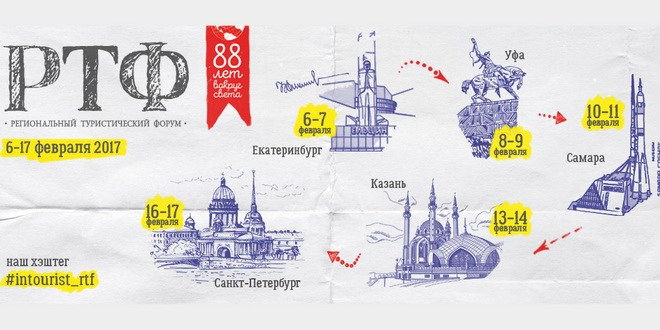 Региональные туристические форумы